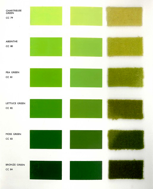 A Page From Dictionary Of Colours For Interior Decoration