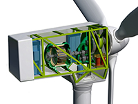 3D model of wind turbine and internal mechanism.